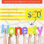 1.Starting Off With SEO, What You Should Do