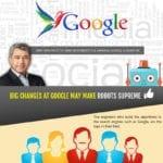1. Big Changes At Google May Make Robots Supreme