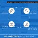 1. SEO Strategies The Newbie Way
