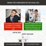 4. Taking The Confusion Out Of Local SEO