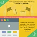 1. Don't Underestimate The Importance Of SEO In E-Commerce