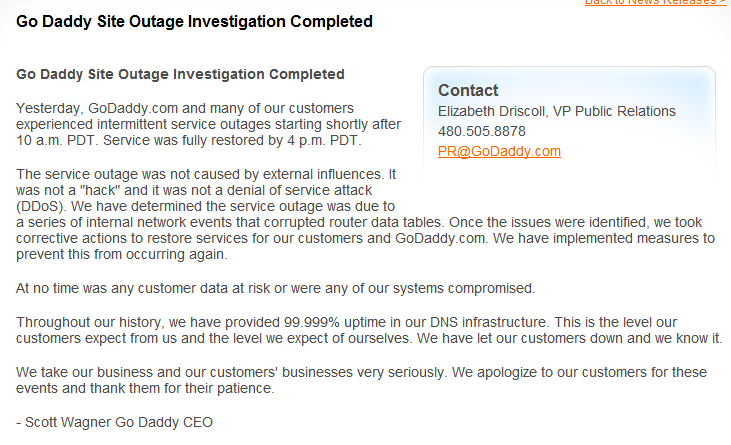 Was Godaddy DDoS'ed r Hacked yesterday?