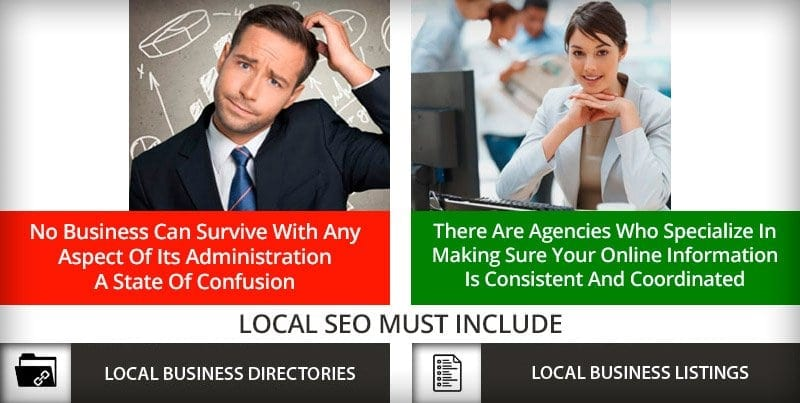 Local SEO - address consistency