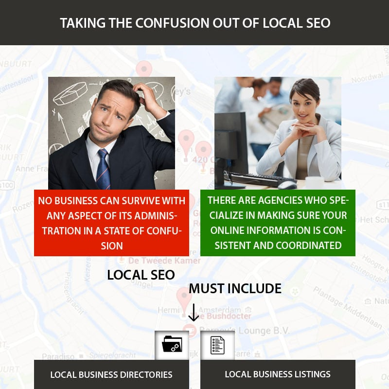 Taking The Confusion Out Of Local SEO