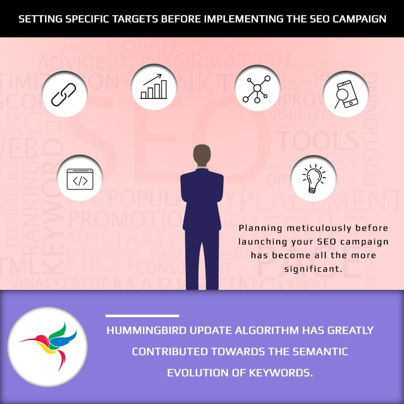 Setting Specific Targets before Implementing the SEO Campaign