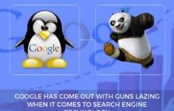 Google And The Future Of SEO