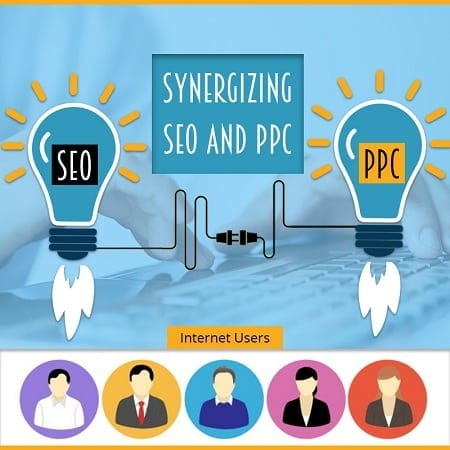 Synergizing SEO and PPC