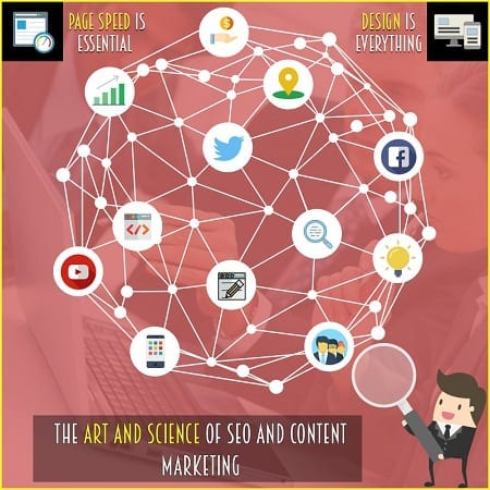 The Art And Science Of SEO And Content Marketing