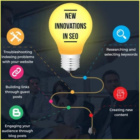 What is the new innovation in SEO?