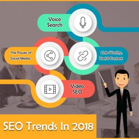 SEO Trends That Will Dominate 2018