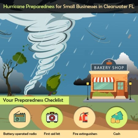 Prepare Your Business For The Coming Hurricane