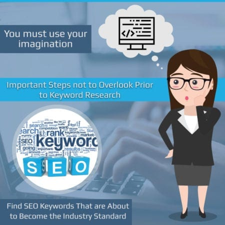Necessary Steps not to Overlook Prior to Keyword Research