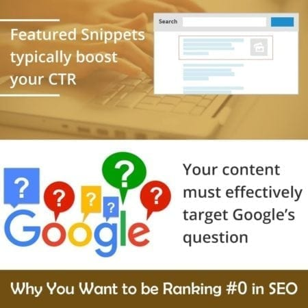 You Want to be Ranking #0 in SEO