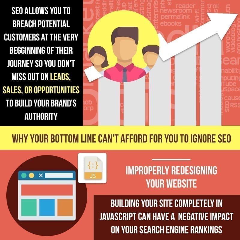 Your Bottom Line Can't Afford for you to Ignore SEO