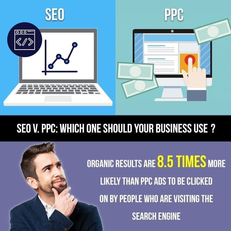 PPC v. SEO: Which one should your business use?