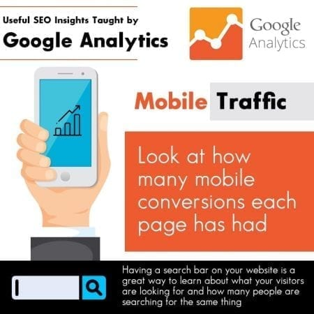 Useful SEO Insights Taught by Google Analytics
