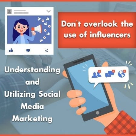 Understanding Social Media Marketing for Businesses