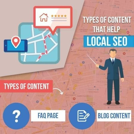 Types Of Content That Help Local SEO
