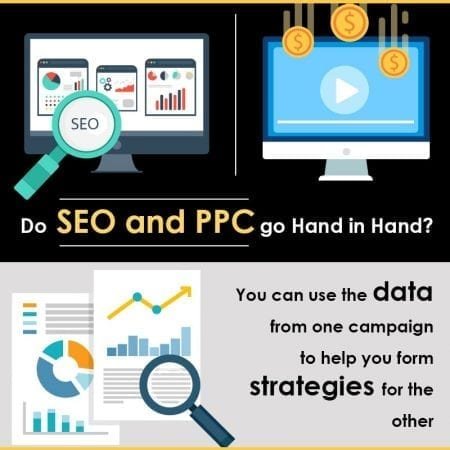 Do SEO And PPC Go Hand In Hand?