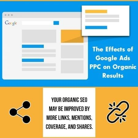 The Effects of Google Ads PPC on Organic Results