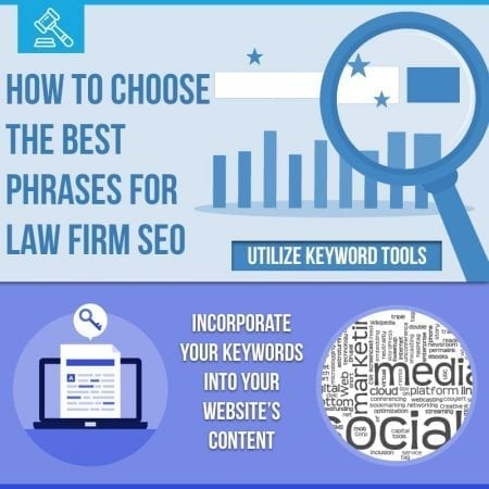 How to Choose the Best Phrases for Law Firm SEO