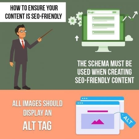 How To Ensure Your Content Is SEO-Friendly