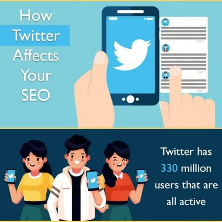 How Twitter Affects Your SEO
