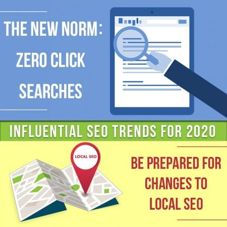 Influential SEO Trends For 2020