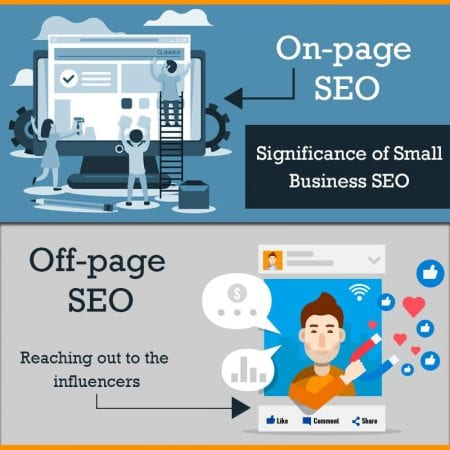 Significance Of Small Business SEO