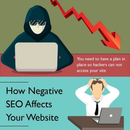 How Negative SEO Affects Your Website