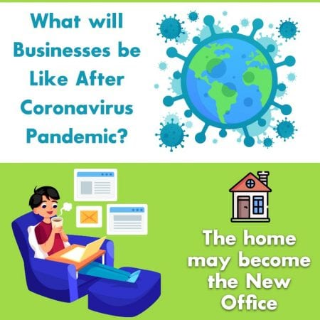 What Will Businesses Be Like After Coronavirus Pandemic?