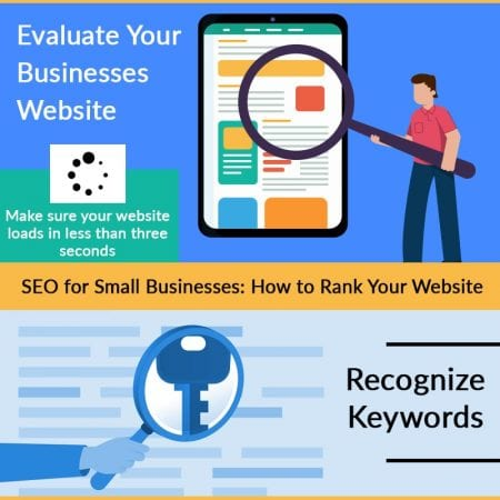 SEO For Small Businesses: How To Rank Your Website