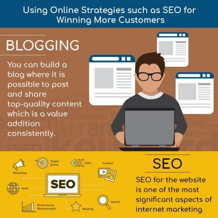 Using Online Strategies Such As SEO For Winning More Customers