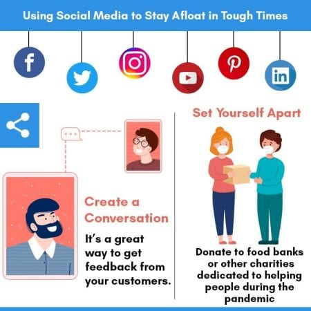 Using Social Media To Stay Afloat In Tough Times