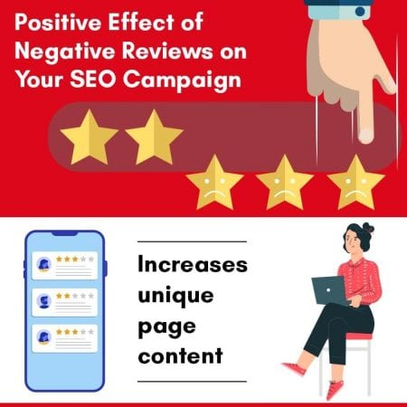Positive Effect Of Negative Reviews On Your SEO Campaign