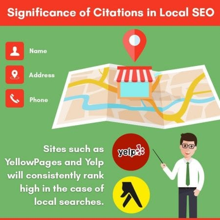 Significance Of Citations In Local SEO