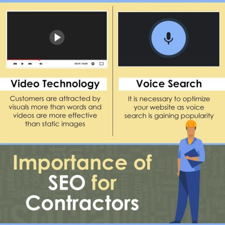 Importance Of SEO For Contractors
