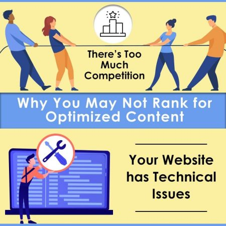 Why You May Not Rank For Optimized Content