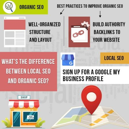 What's The Difference Between Local SEO And Organic SEO?